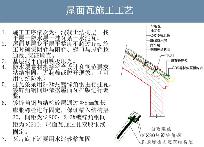 水泥瓦施工工序图.png